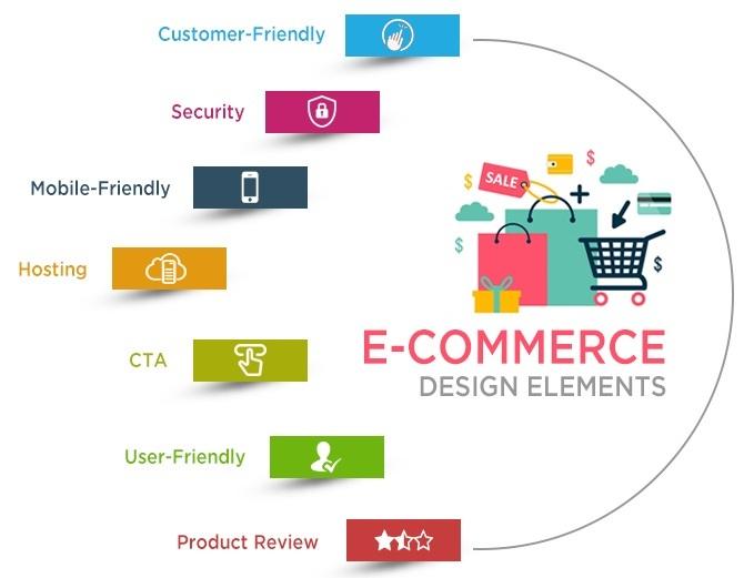 ecommerce website design elements