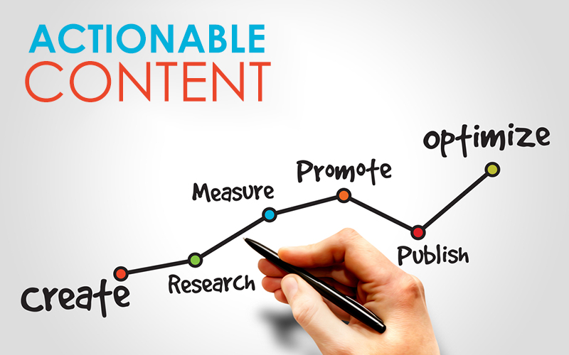 Create actionable Content