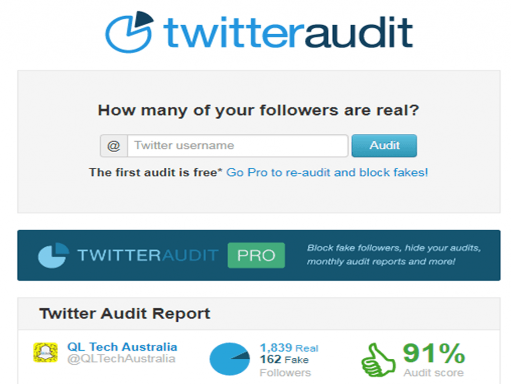 Social Media Audit for Twitter
