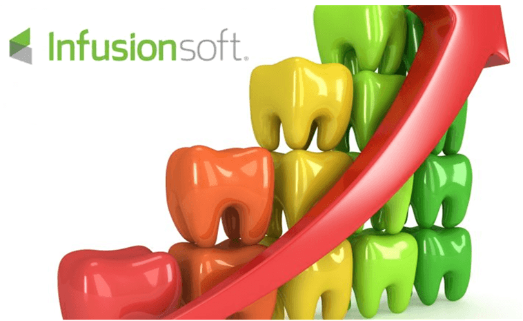 benifites of infusionsoft dental marketing automation