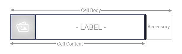 cell-bodu-content-image