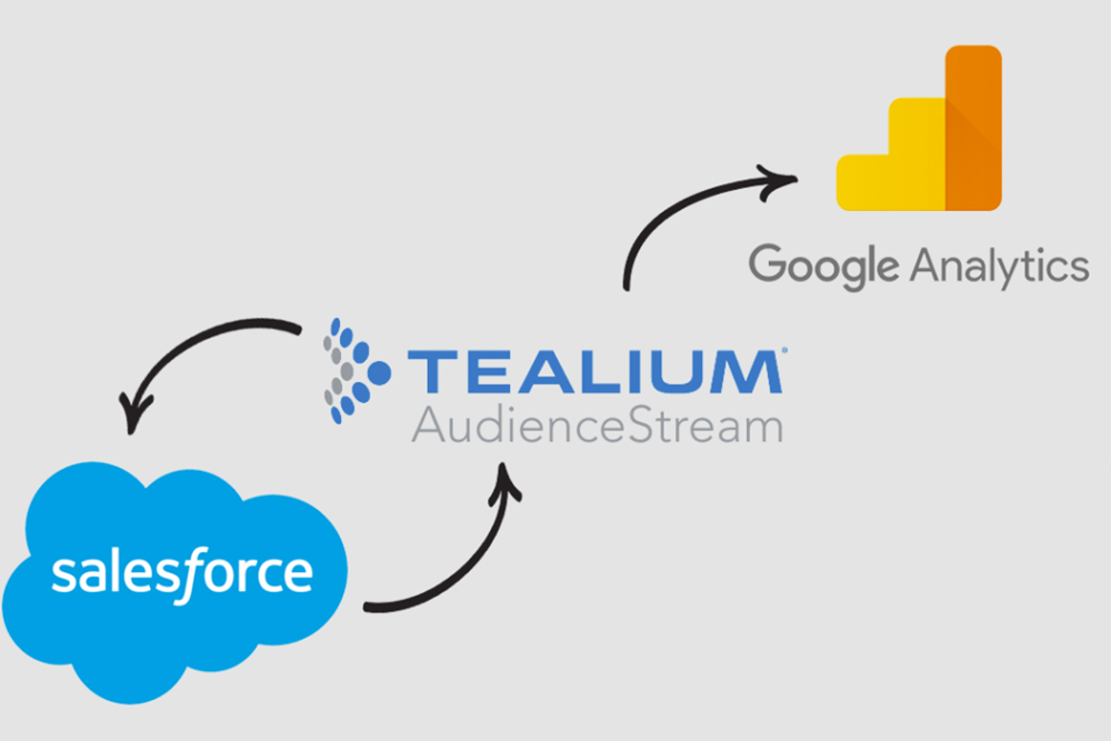 Tealium AudienceStream