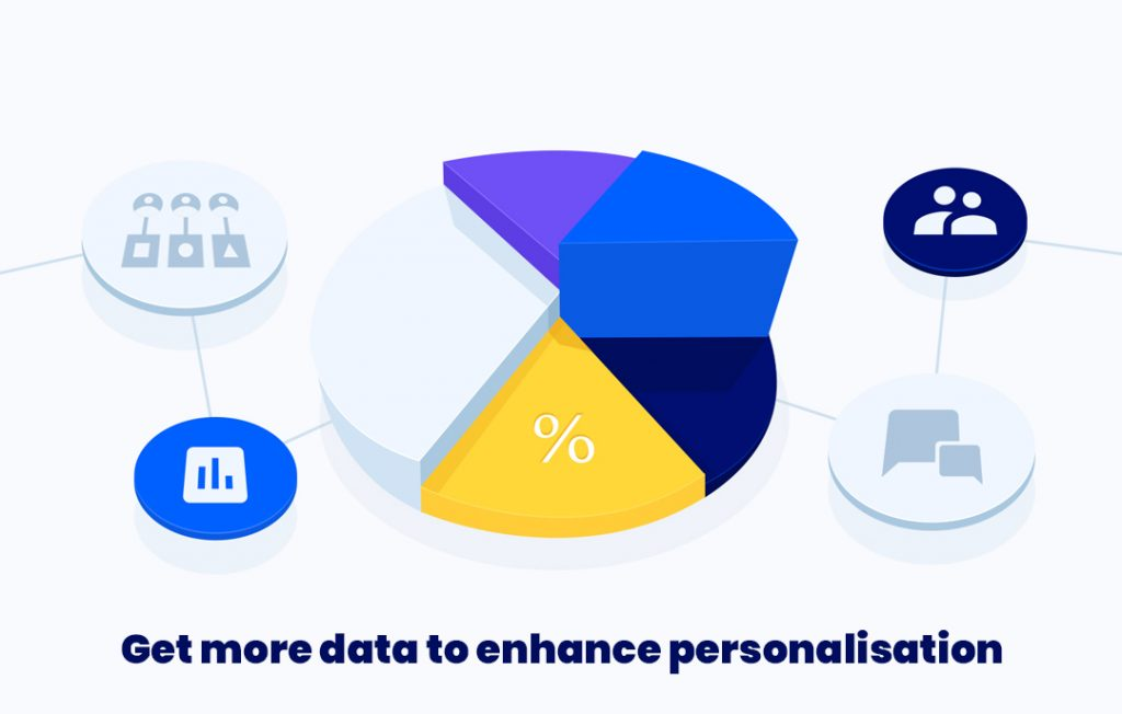 Get more data to enhance personalisation