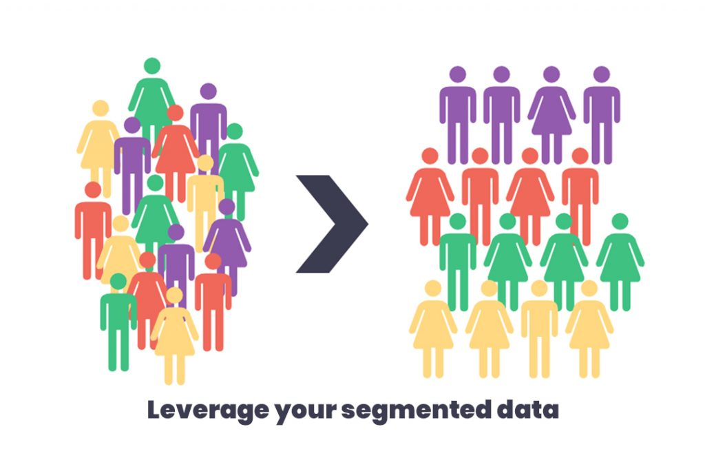 Leverage your segmented data